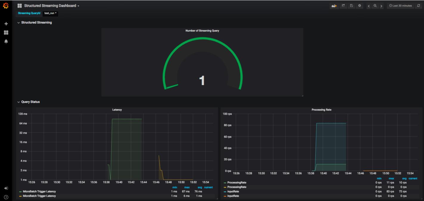 Spark Structured Streaming — Qubole Data Service 1 0 documentation